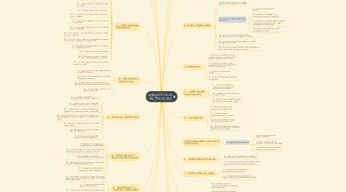 Mind Map: CÓDIGOS ÉTICOS DEL PSICÓLOGO