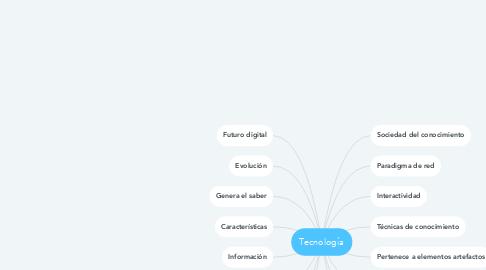 Mind Map: Orden Espontáneo