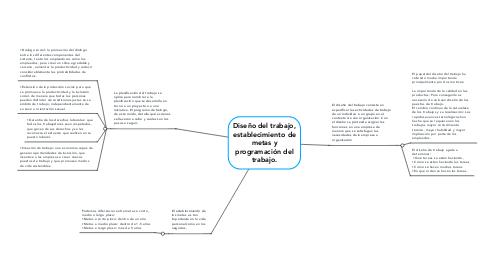 Mind Map: Diseño del trabajo, establecimiento de metas y programación del trabajo.