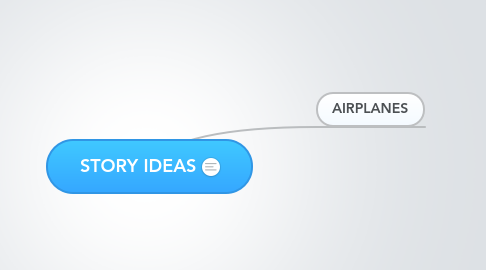 Mind Map: STORY IDEAS