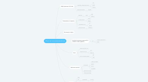 Mind Map: Обучение программированию