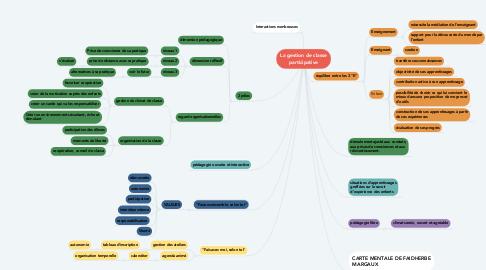 Mind Map: La gestion de classe participative
