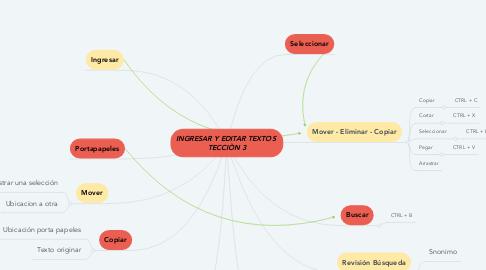 Mind Map: INGRESAR Y EDITAR TEXTOS  TECCIÒN 3