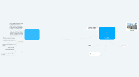 Mind Map: central termoelectrica