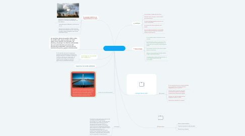 Mind Map: central termoeléctrica