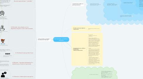 Mind Map: Notícias falsas, jornalismo e educação