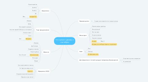 Mind Map: Что нужно сделать к сентябрю