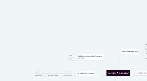 Mind Map: Lección 1 individual