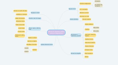 Mind Map: Lección 4: Insertar y editar texto en diapositivas