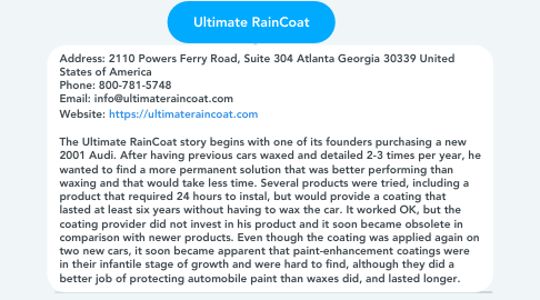 Mind Map: Ultimate RainCoat