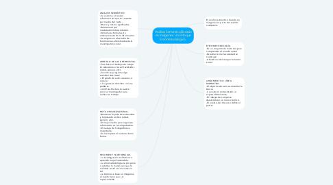Mind Map: Análisis Semántico Basado en Imágenes: Un Enfoque Etnometodológico.