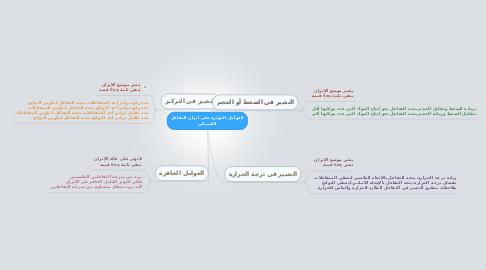 Mind Map: العوامل المؤثرة على اتزان التفاعل الكيميائي