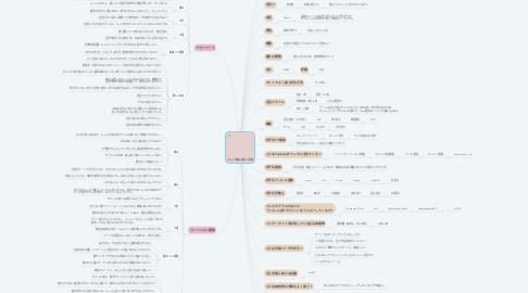 Mind Map: ペルソナ 悩み&欲しい未来