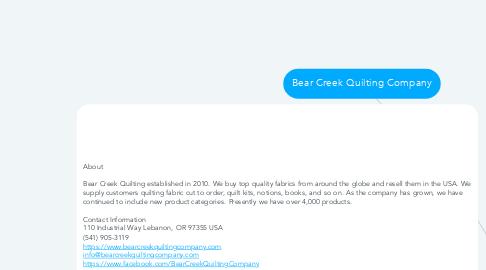 Mind Map: Bear Creek Quilting Company