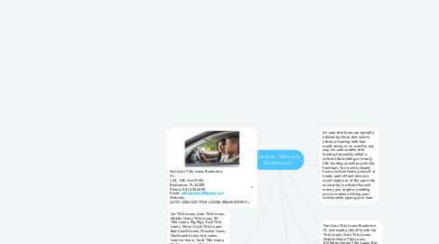 Mind Map: Get Auto Title Loans Bradenton FL