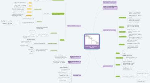Mind Map: Modelos del  desarrollo  de software
