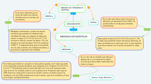 Mind Map: MEDIDAS ESTADÍSTICAS