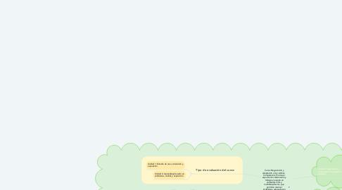 Mind Map: Curso: Negociación y adaptación a los cambios.  Competencia: Promover espacios de colaboración y trabajo en equipo en ambientes inter y multidisciplinarios, que permitan resolver problemas, actuando con iniciativa, responsabilidad, capacidad de adaptación, orientación al servicio e innovación para el cumplimiento de exigencias y compromisos adquiridos.