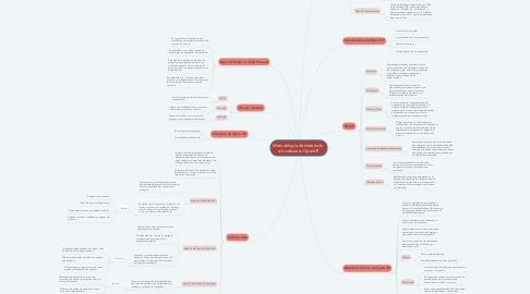 Mind Map: Metodología de desarrollo  de software: OpenUP