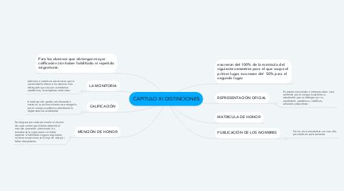 Mind Map: CAPITULO XI DISTINCIONES