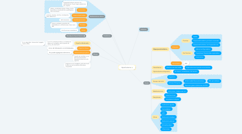 Mind Map: HiperCalcemia