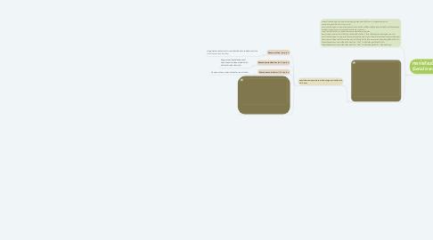 Mind Map: วิธีการถ่ายโอนข้อมูล