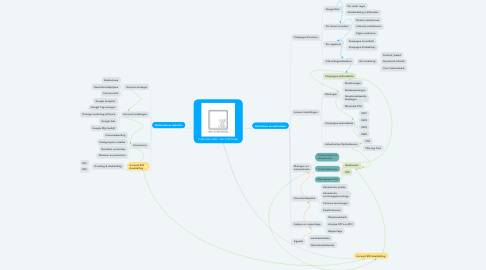 Mind Map: PURE LIFE LABEL | SEA STRATEGIE