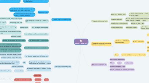 Mind Map: Ingresar y editar texto