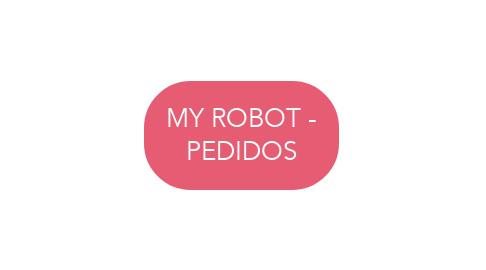 Mind Map: MY ROBOT - PEDIDOS
