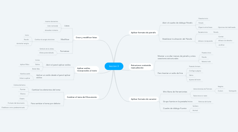 Mind Map: leccion 3