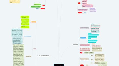 Mind Map: OPERATION: CLOVE