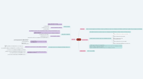 Mind Map: IES 6