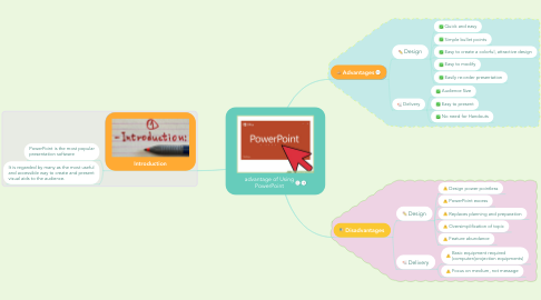 Mind Map: advantage of Using PowerPoint