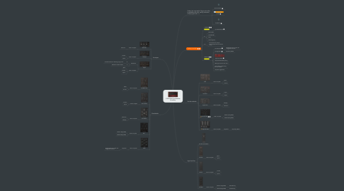 Mind Map: U-HE DIVA Synthesizer Anatomy