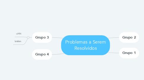 Mind Map: Problemas a Serem Resolvidos