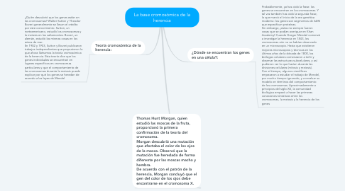 Mind Map: La base cromosómica de la herencia