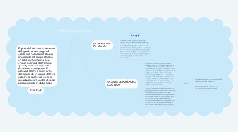 Mind Map: POTENCIAL ELECTRICO