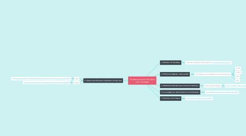 Mind Map: Incidencia de las Fake News en la Sociedad