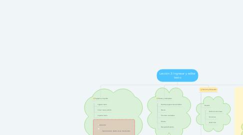 Mind Map: Lección 3: Ingresar y editar texto