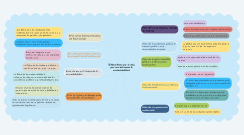 Mind Map: Manifiesto por la vida, por una ética para la sustentabilidad.