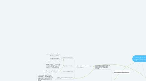 Mind Map: Problematica De Las Empresas Familiares