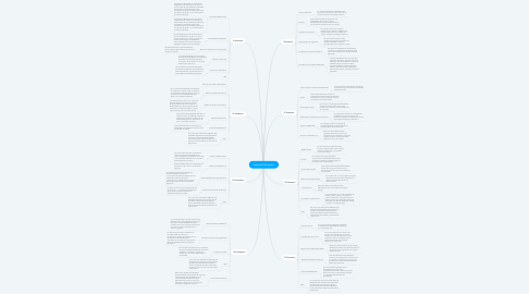 Mind Map: Ingeniera Mecánica