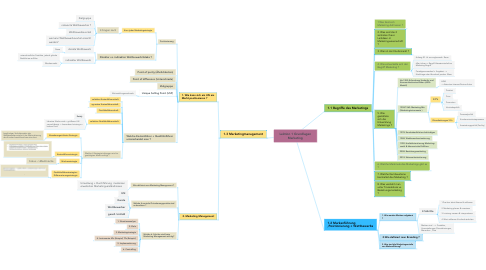 Mind Map: Lektion 1 Grundlagen Marketing