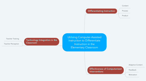 Mind Map: Utilizing Computer-Assisted Instruction to Differentiate Instruction in the Elementary Classroom