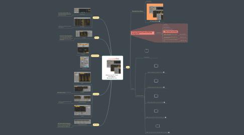 Mind Map: Ableton Live CV Tools: Mind Map by MarkMosherMusic.com