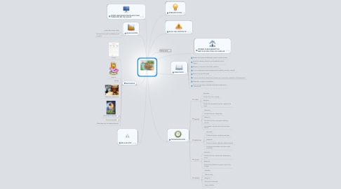 Mind Map: LOS INDIOS