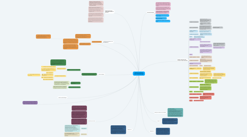 Mind Map: Modelos de explicación sobre la determinación del proceso salud-enfermedad