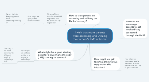 Mind Map: I wish that more parents were accessing and utilizing their school's LMS at home.