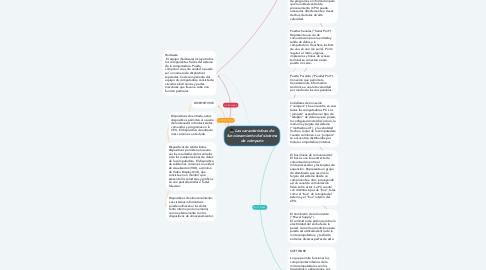 Mind Map: Las características de funcionamiento del sistema de cómputo