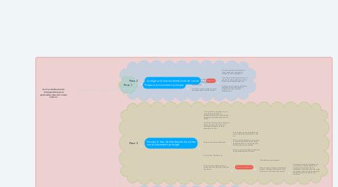 Mind Map: Usar la combinación de correspondencia para personalizar catas de correos masivos.